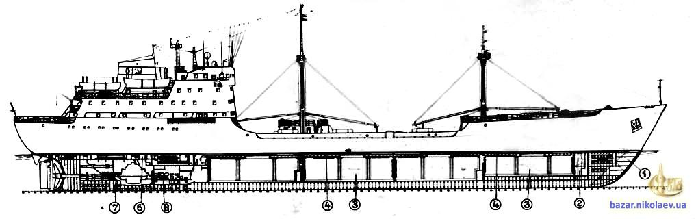 Проект Сибирь Продольный разрез суднад